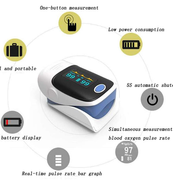 Finger Pulse Oximeter, OLED Display SPO2 Blood Oxygen Saturation Monitor Gallery Image 1